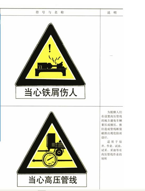 安全标识 标牌 安全牌 厂区标牌